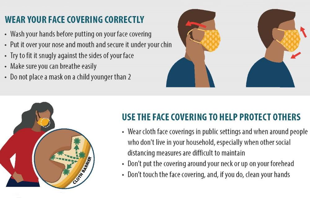 Cloth face covering guidelines